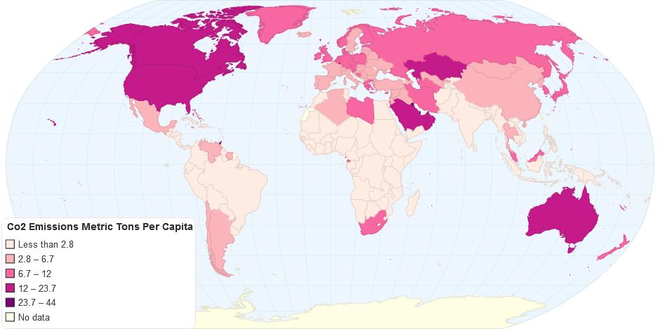 Co2 Emissions Metric Tons Per Capita