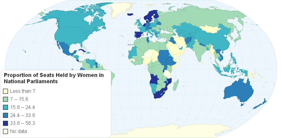 Proportion of Seats Held by Women in National Parliaments