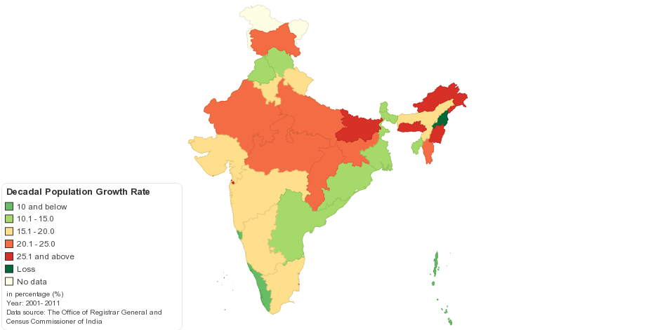 India's Decadal Population Growth Rate