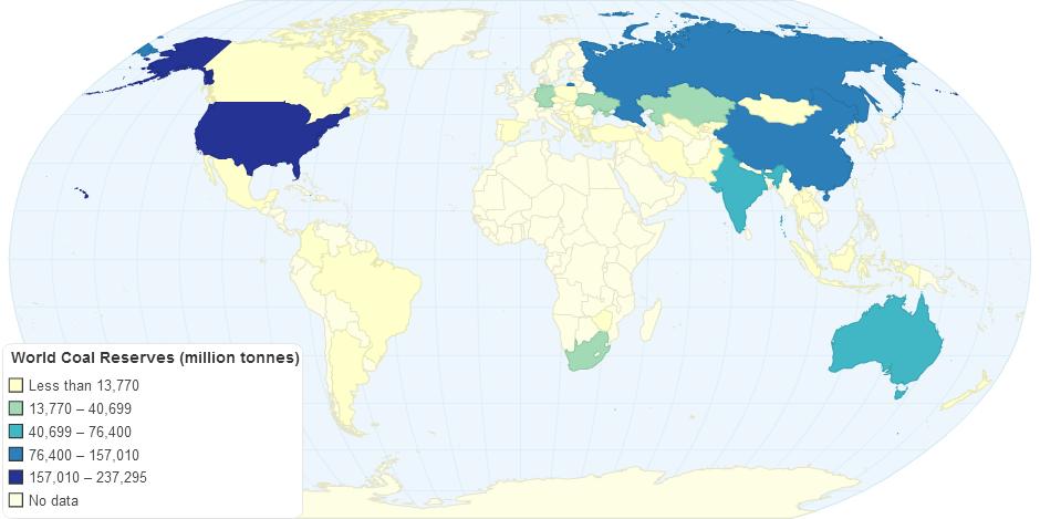 World Coal Reserves (million tonnes)