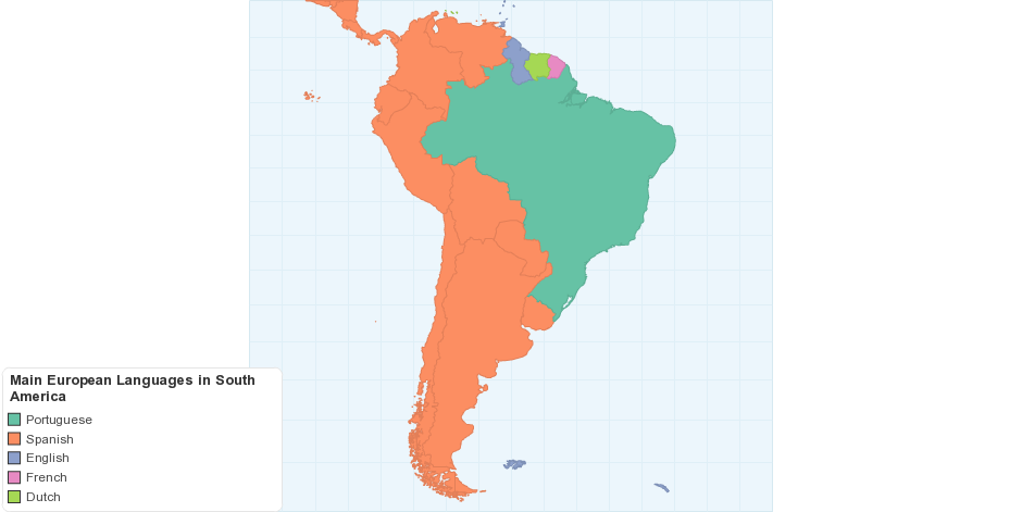 Main European Languages in South America
