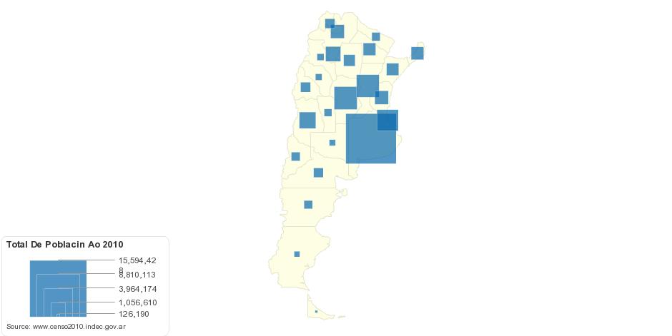 Repblica Argentina Por Provincia Total De Poblacin Ao 2010