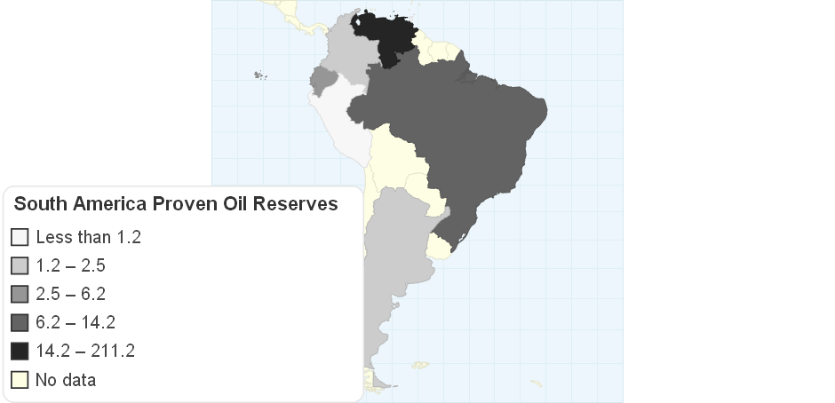 South America Proven Oil Reserves