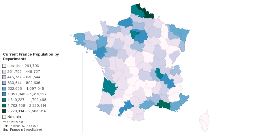 Current France Population by Departments
