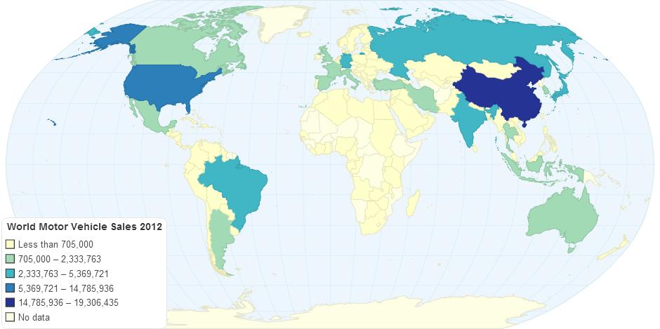 World Motor Vehicle Sales 2012