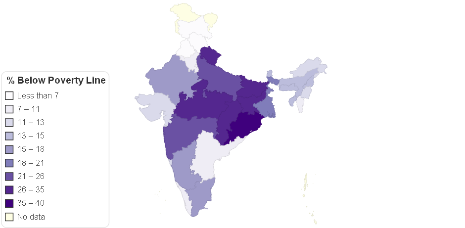 Percentage of Population Below Poverty Line