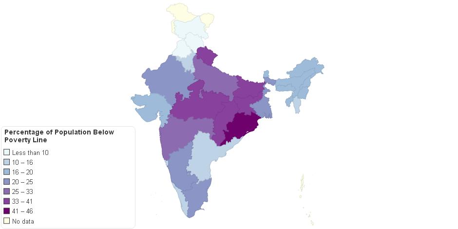 Percentage of Population Below Poverty Line URP Consumption