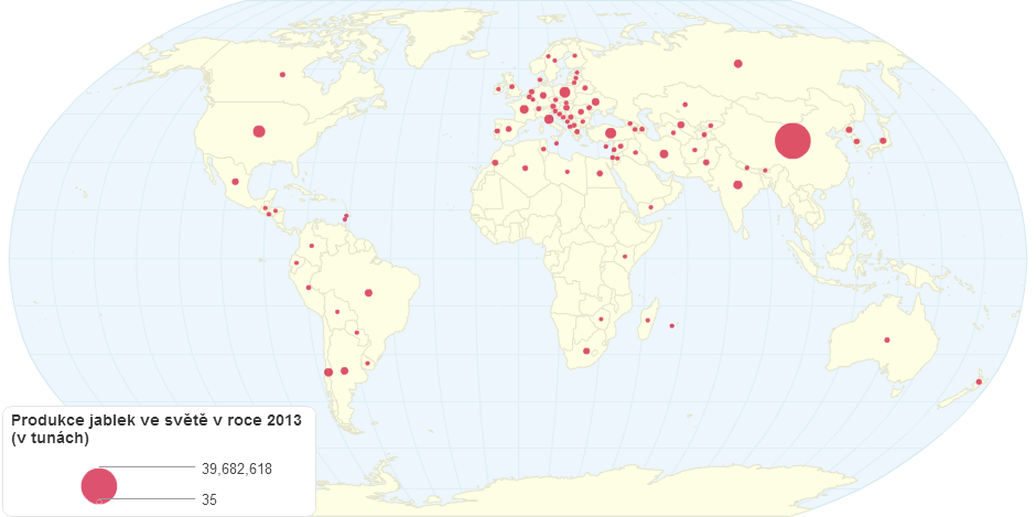 Produkce jablek sveta v roce 2013