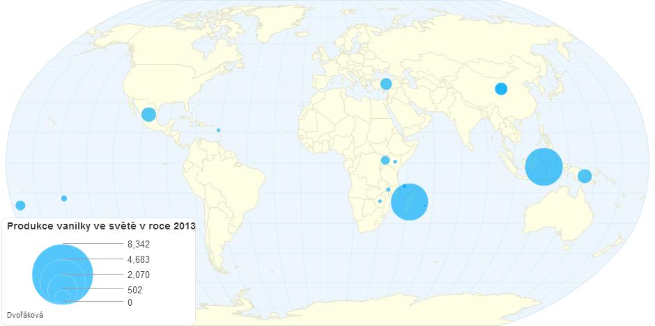 Produkce vanilky ve světě v roce 2013