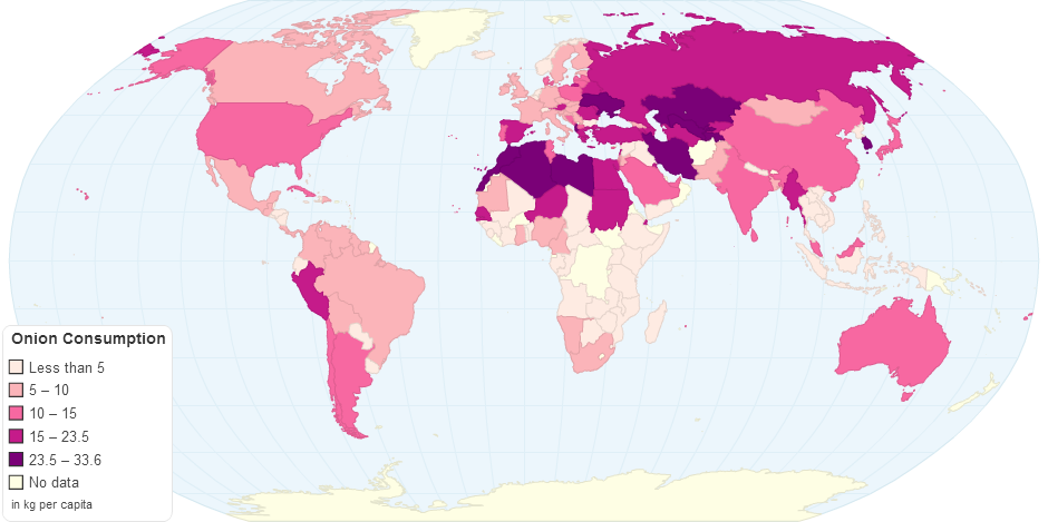 Onion Consumption (kg per capita)