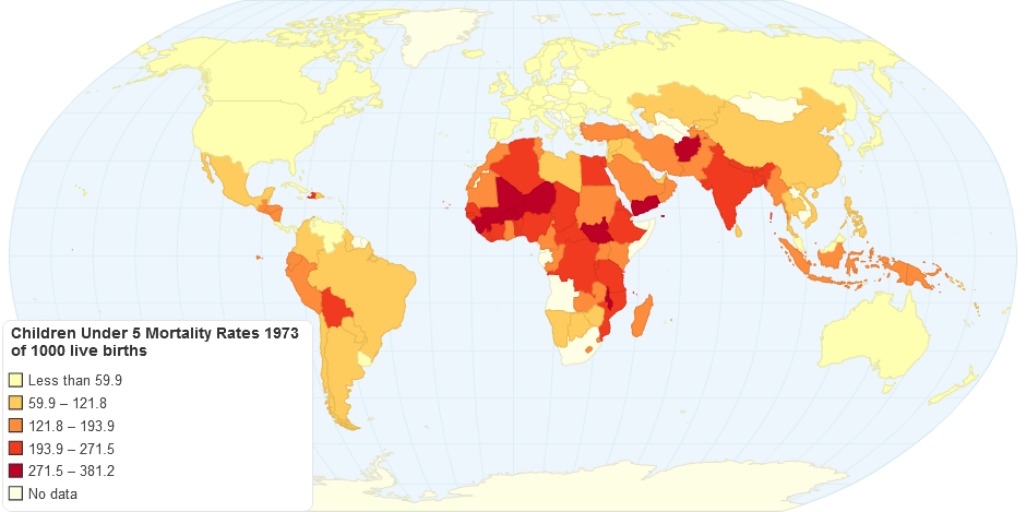 Children Under 5 Mortality Rates 1973