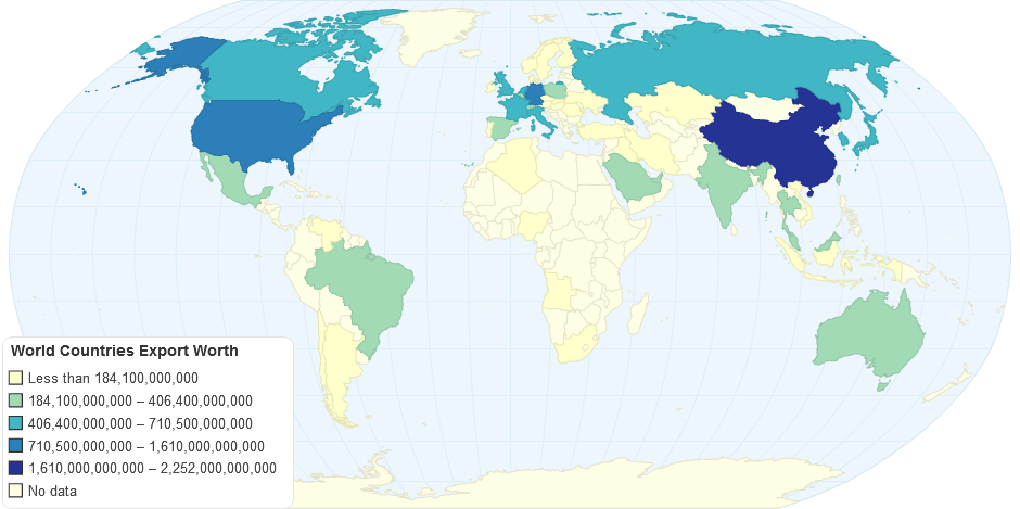 World Countries Export Worth