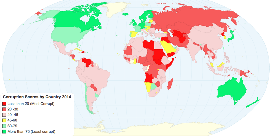 Corruption Scores by Country 2014