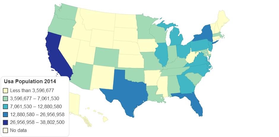 Usa Population 2014