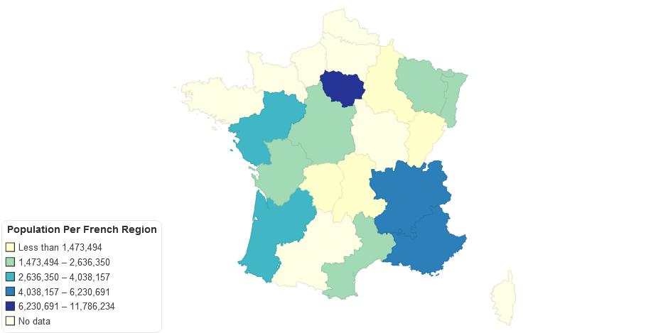 Population Per French Region