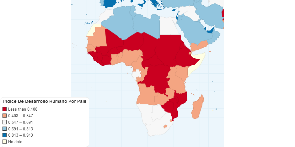 IDH Africa
