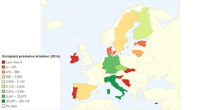 European production of potatoes (2014)
