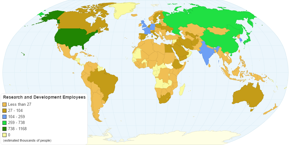Research and Development Employees by Country