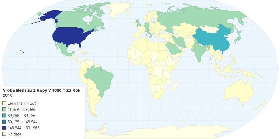 Výroba benzínu z ropy v 1000 t za rok 2013