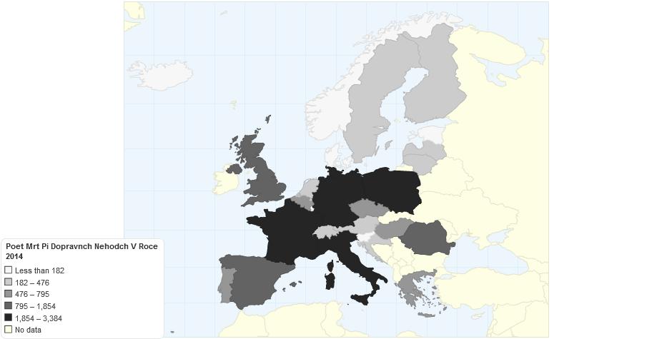 Počet úmrtí při dopravních nehodách v roce 2014