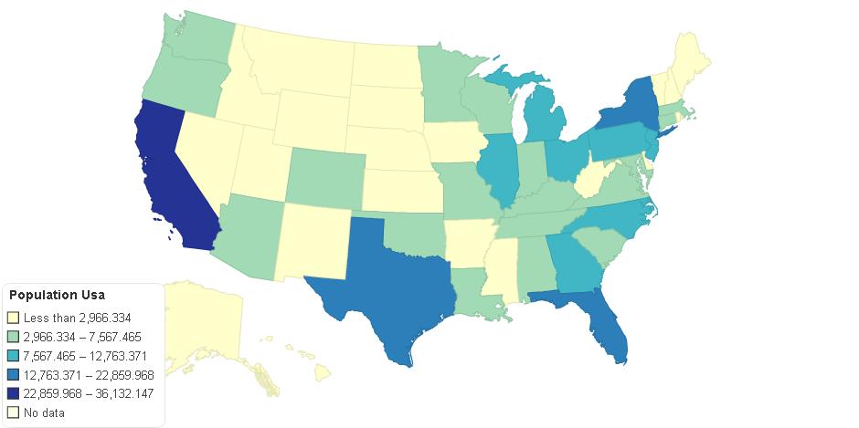 Population Usa
