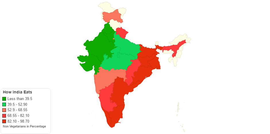 How India Eats