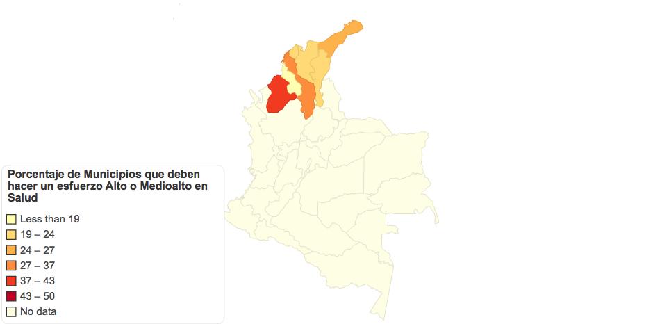 Porcentaje de Municipios que deben hacer un esfuerzo Alto o Medioalto en Salud