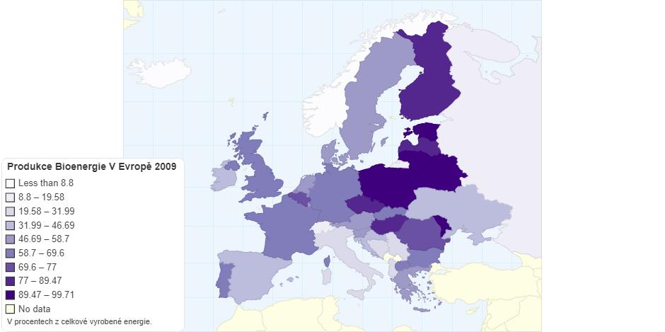 Produkce Bioenergie V Evropě 2009