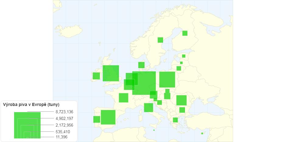 Produkce piva v Evropě v tunách