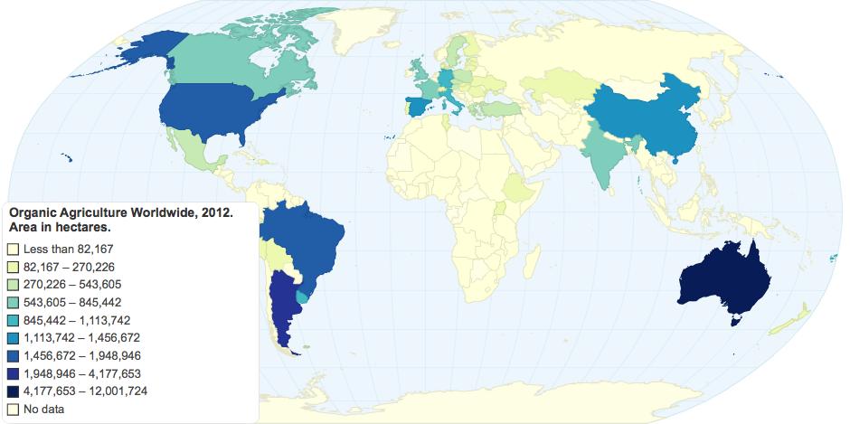 Organic Agriculture Worldwide, 2012. IFOAM-FiBL Survey