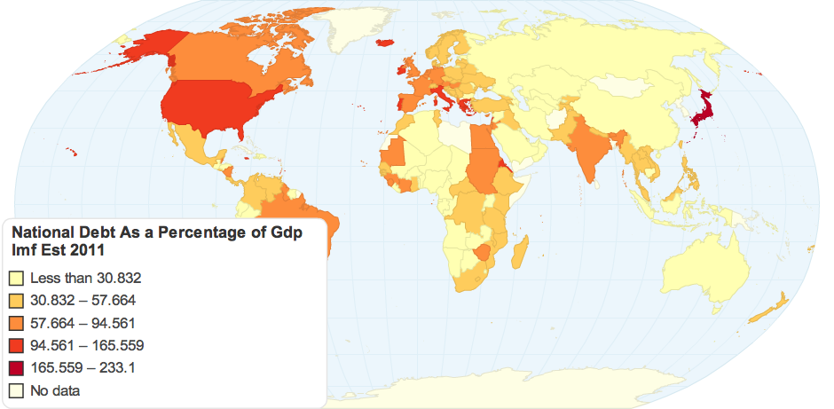 National Debt As a Percentage of Gdp Imf Est 2011