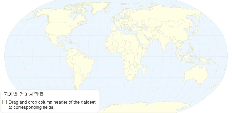 국가별 영아사망률