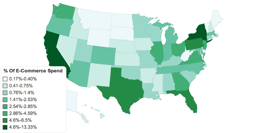 Jirafe National E-Commerce Spend Study - % Of National E-Commerce Spend By State