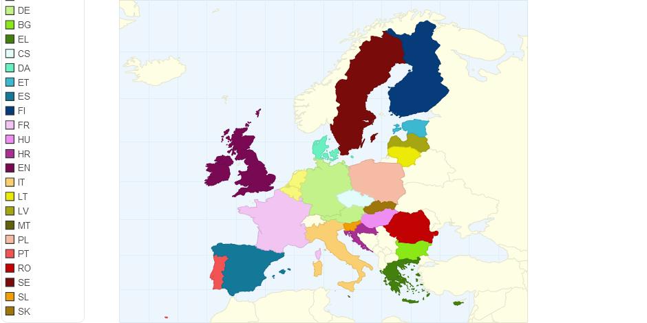 EU Languages