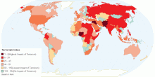 Global Terrorism Index(GTI) 2015