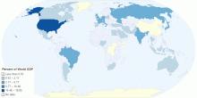 Percent of World GDP